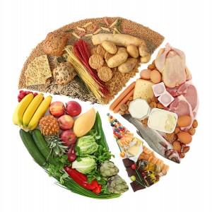 clasificarea-alimentelor