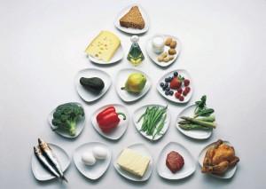 diete-alimentare